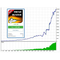 Adaptive Trend Hunter