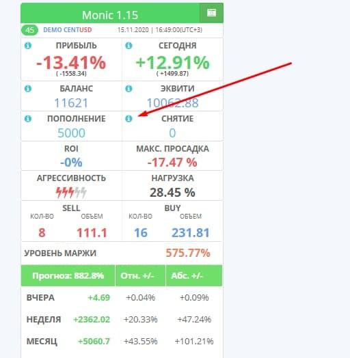 monic - моинторинг торгового счета на МТ4
